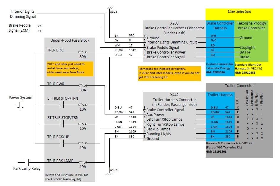 Brake Controller? | Page 2 | Traverse Forum | Chevrolet Traverse Trailer Wiring Diagram |  | Traverse Forum
